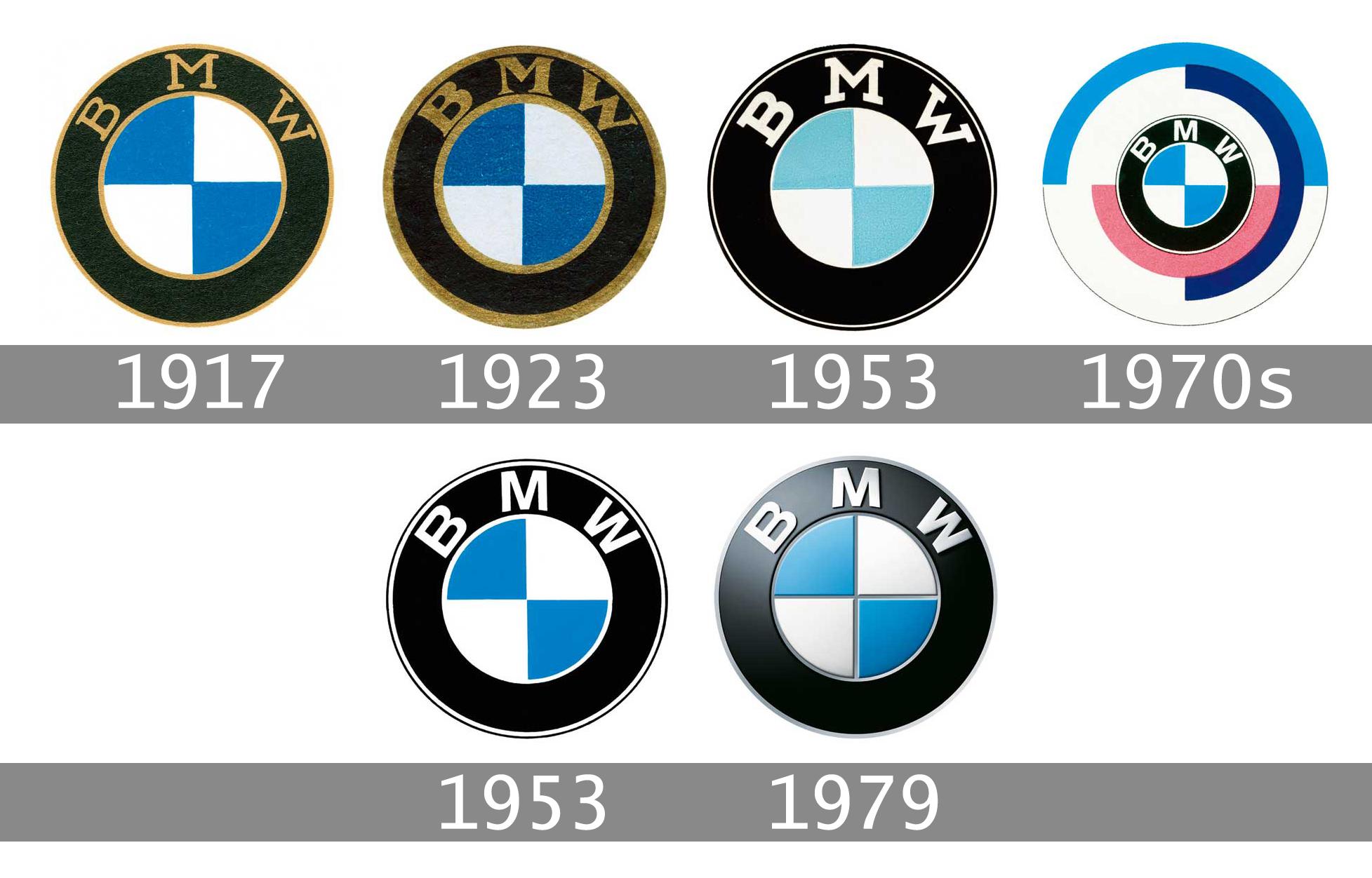 Logo Entwicklung BMW