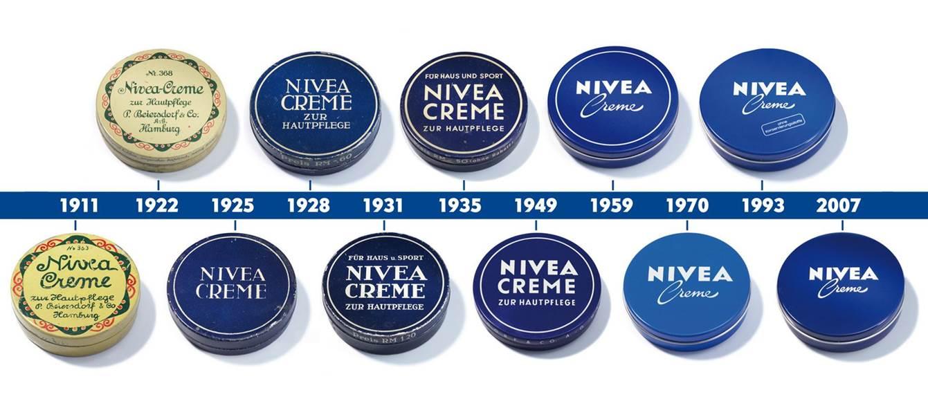 Nivea Entwicklung Logo